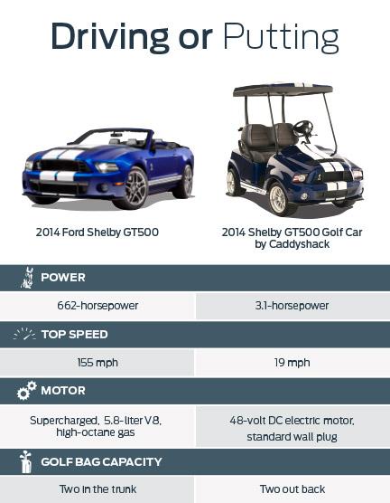 Ford Mustang Golf Cart